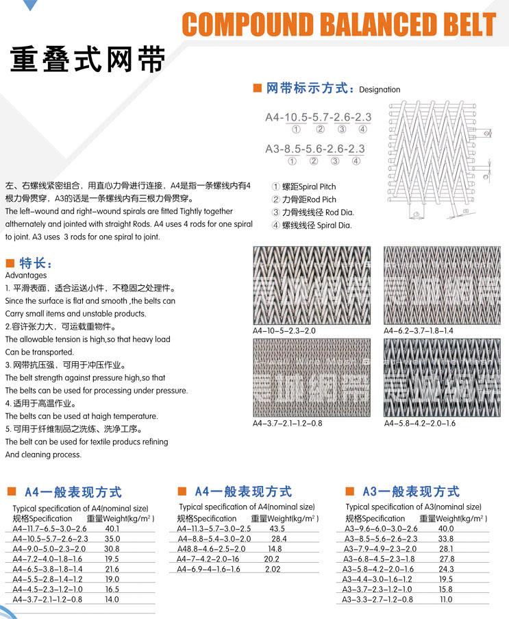 人字形网带及参数